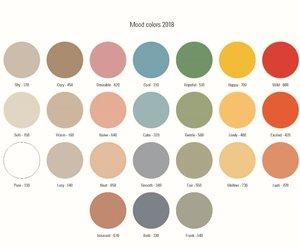 Glastavlan Mood i färg kvadratisk eller rektangulär form